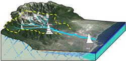 Carrione: le proposte di Legambiente per il piano di gestione del rischio alluvioni